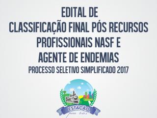 Classificação Final Pós Recursos – Profissionais NASF e Agente de Endemias