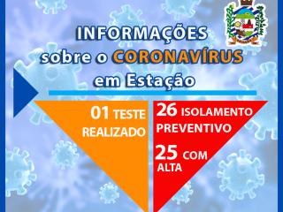 Dados atualizados CORONAVÍRUS no Município