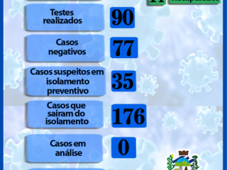 2 NOVOS CASOS CONFIRMADOS DE CORONAVÍRUS EM ESTAÇÃO