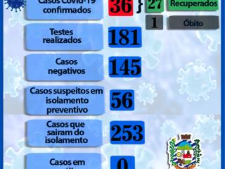 BOLETIM INFORMATIVO CORONAVÍRUS SEGUNDA-FEIRA 06 DE JULHO