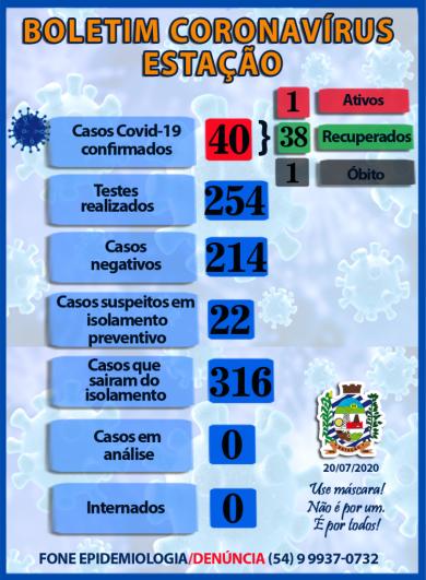 BOLETIM INFORMATIVO CORONAVÍRUS SEGUNDA-FEIRA 20/07