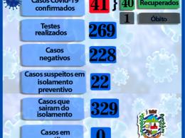 BOLETIM INFORMATIVO CORONAVÍRUS 27 DE JULHO
