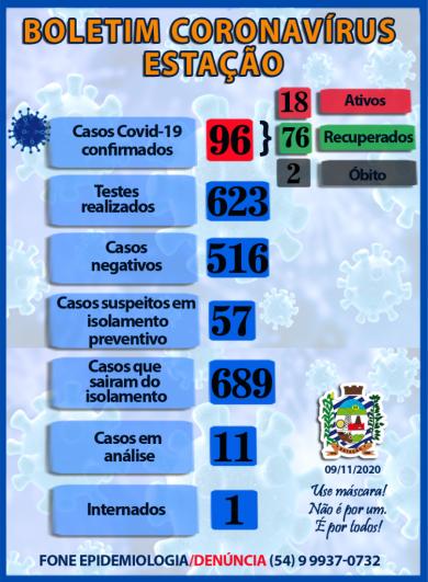 BOLETIM INFORMATIVO CORONAVÍRUS 09/11