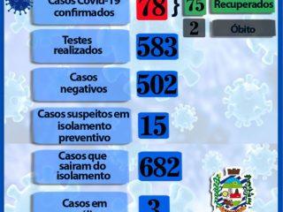 BOLETIM INFORMATIVO CORONAVÍRUS 04/11