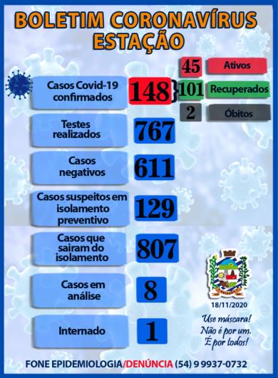 BOLETIM INFORMATIVO CORONAVÍRUS 18/11