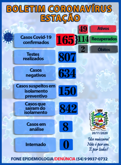 BOLETIM INFORMATIVO CORONAVÍRUS 20/11