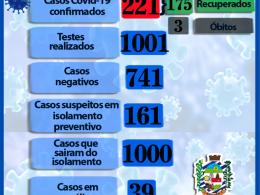 BOLETIM INFORMATIVO CORONAVÍRUS 30/11