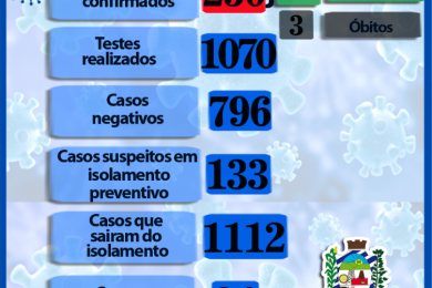 BOLETIM INFORMATIVO CORONAVÍRUS 04/12