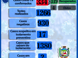 BOLETIM INFORMATIVO CORONAVÍRUS 30/12