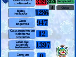 BOLETIM INFORMATIVO CORONAVÍRUS04/01