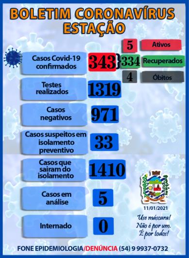 BOLETIM INFORMATIVO CORONAVÍRUS 11/01