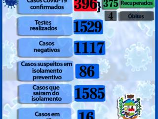 BOLETIM INFORMATIVO CORONAVÍRUS 24/01