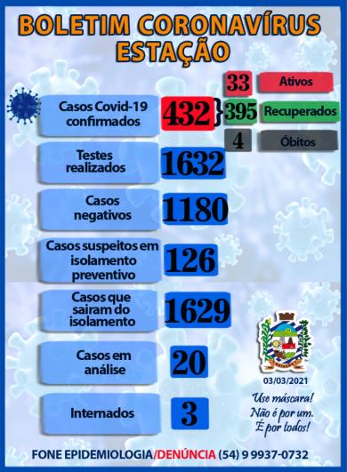 BOLETIM INFORMATIVO CORONAVÍRUS 03/03