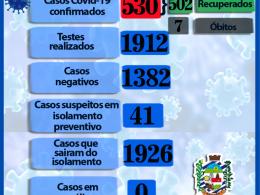 BOLETIM INFORMATIVO CORONAVÍRUS 05/04