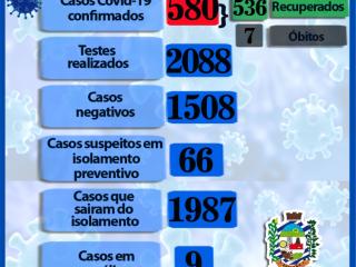 BOLETIM INFORMATIVO CORONAVÍRUS 16/04
