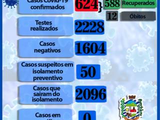 BOLETIM INFORMATIVO CORONAVÍRUS 03/05
