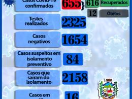BOLETIM INFORMATIVO CORONAVÍRUS 12/05