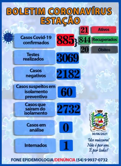 BOLETIM INFORMATIVO CORONAVÍRUS 30/06