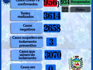BOLETIM INFORMATIVO CORONAVÍRUS 05/10